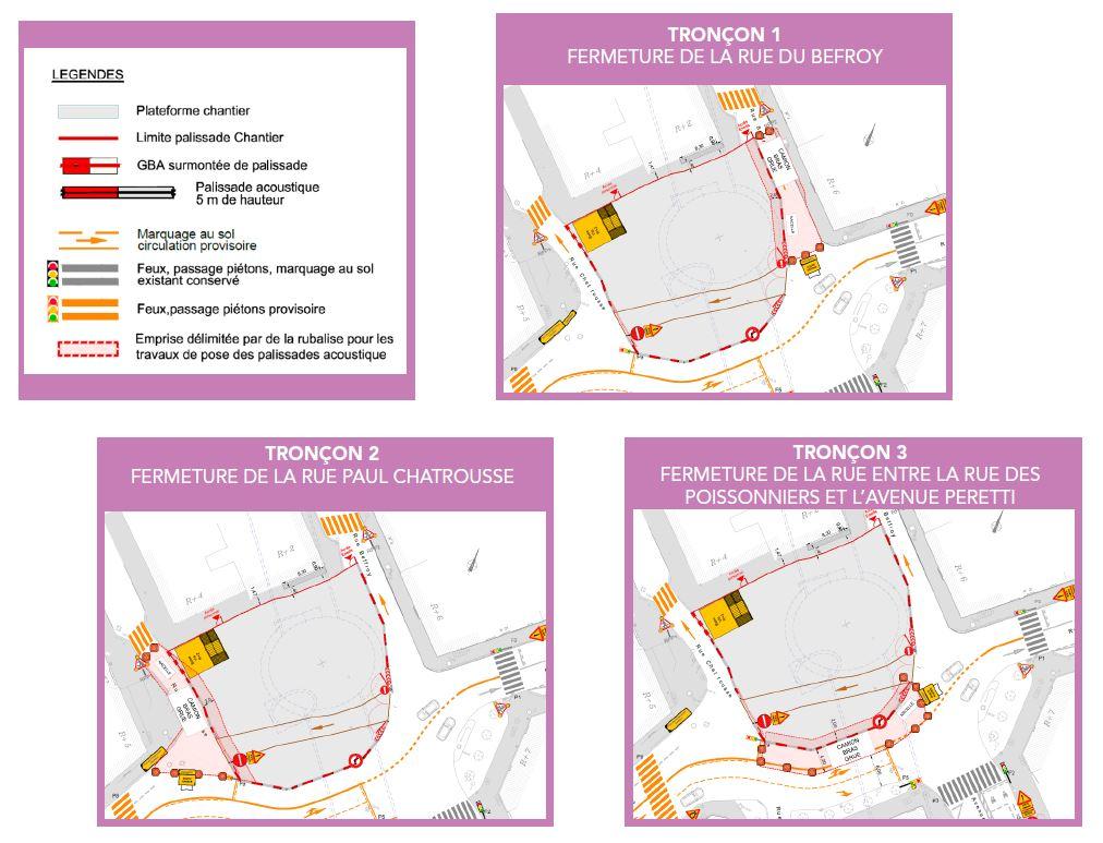 Tronçon 1 : fermeture de la rue du Befroy ; Tronçon2: fermeture de la rue Paul Chatrousse ; Trançon3: Fermeture de la rue entre la rue des Poissonniers et l'avenue Peretti