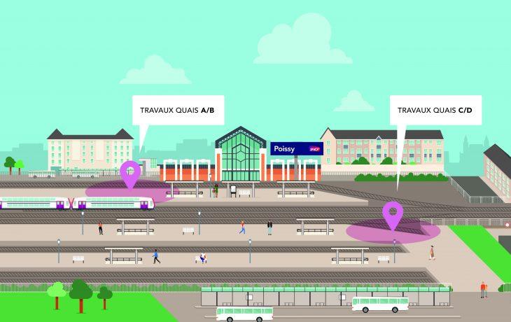 Les travaux en gare de Poissy s'intensifient dès le 1<sup>er</sup>octobre